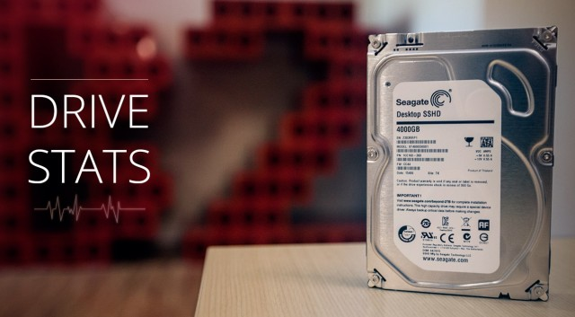 Backblaze releases billion-hour hard drive reliability report