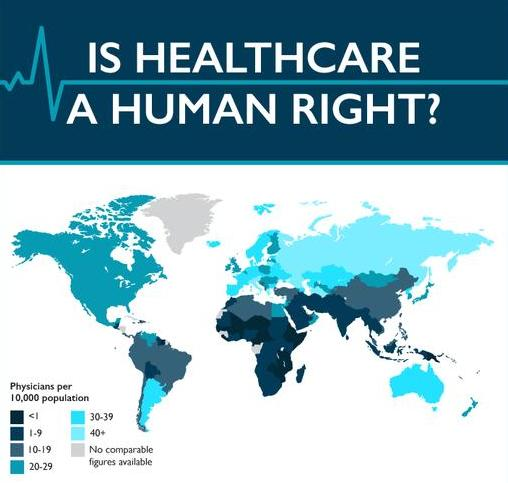 Healthcare is Not a Human Right